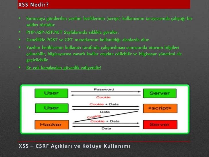 • XSS saldırısına benzer• Web uygulamasının oturum zaman aşımlarını kullanmamasından kaynaklanır.• XSS saldırılarının aksi...