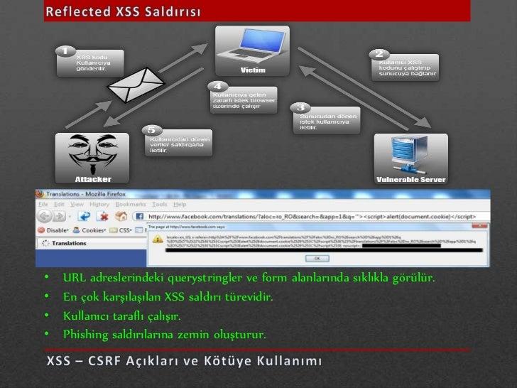 •   Web Hacking Yöntemleri     •   Bilgi Toplama           • Web Sunucusu, Uygulama, Yazılım Dili, Versiyon Keşfi         ...