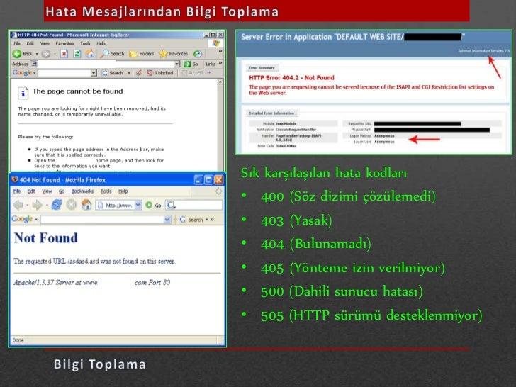 • www.archive.org (Web Arşiv)• www.google.com    •   site: eyupcelik.com.tr    •   Filetype:txt    •   Password 123123 fil...