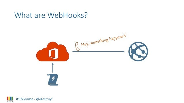 Getting notified by SharePoint with the webhook functionality Slide 3