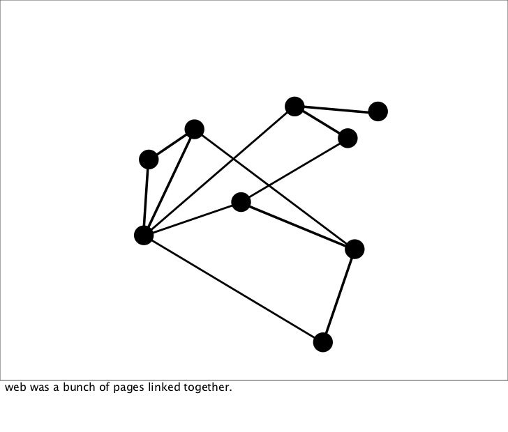 of these higher order nodes... the code... the apps. this is most of the web today. neat how that evolved