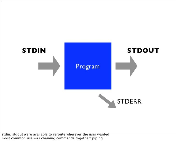 STDIN                                               Program     but it doesn't work without the output. it just breaks.