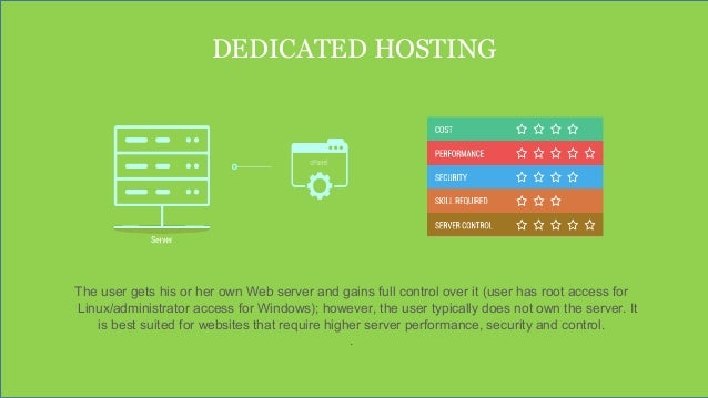introduction to web hosting Hosting system abstract the present invention is a network architecture or framework that supports hosting and content distribution on a truly global scale the inventive framework allows a content provider to replicate and serve its most popular content at an unlimited number of points throughout the world.