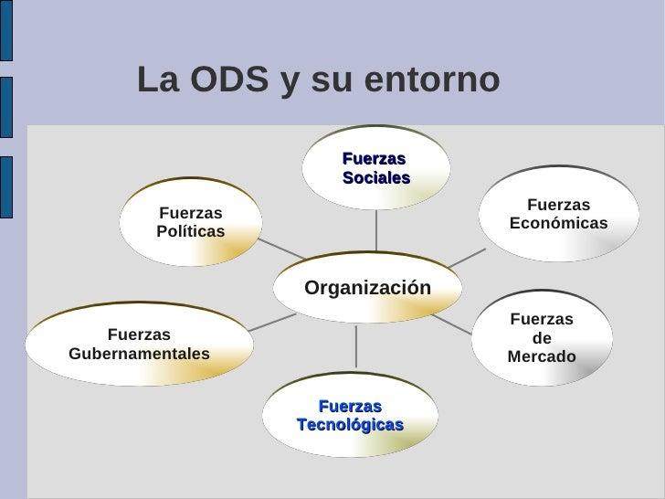 La ODS y su entorno                           Fuerzas                           Sociales           Fuerzas                ...