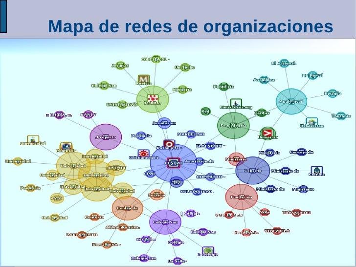 Mapa de redes de organizaciones