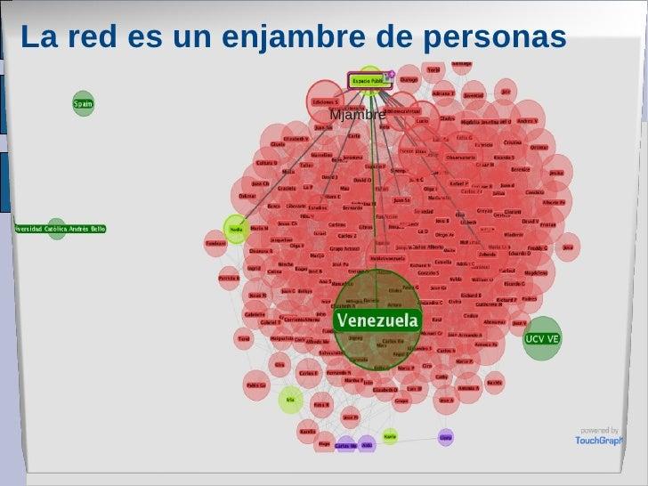La red es un enjambre de personas                    Mjambre     La red