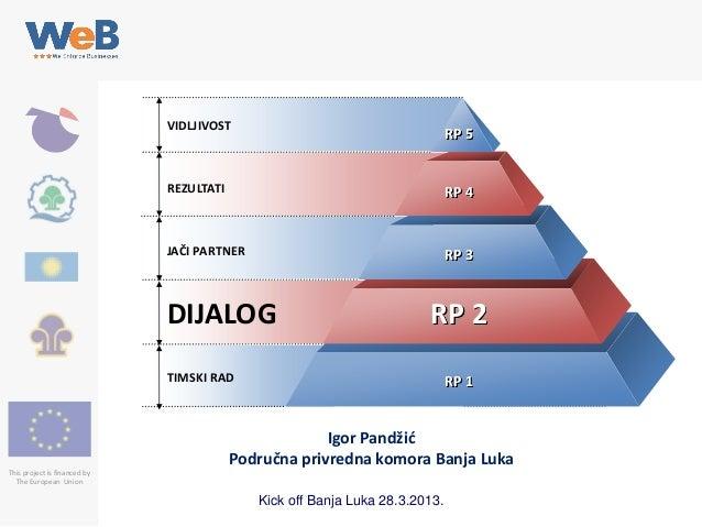 VIDLJIVOST  RP 5  REZULTATI  RP 4  JAČI PARTNER  RP 3  DIJALOG  RP 2  TIMSKI RAD  This project is financed by The European...