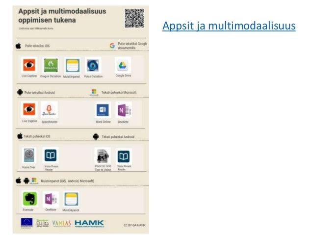 Poluttamo-webinaari: Multimodaalisista työkaluista & ePortfolioista - Tarjaleena Tuukkanen, HAMK Slide 2
