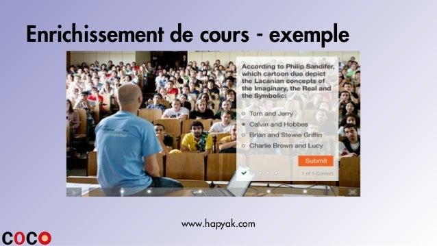 Enrichissement de cours - exemple www.hapyak.com