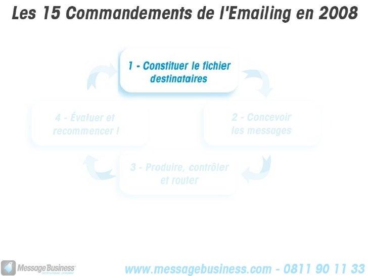 15 Commandements de l'Emailing Slide 3