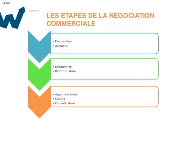 Apprenez les différentes options d'ordre avancé offertes sur le Nasdaq CXC. Nasdaq Canada offre trois registres de négociation de titres inscrits à la TSX, à la Bourse de croissance TSX-V et à la CSE: .