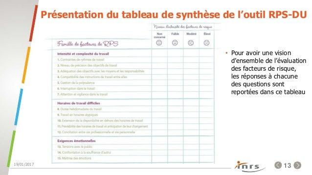 Evaluation et pr vention des risques psychosociaux - Comment faire une grille d evaluation ...