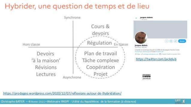 https://prodageo.wordpress.com/2020/12/07/reflexions-autour-de-lhybridation/ https://twitter.com/jackdub 5 Christophe BATI...