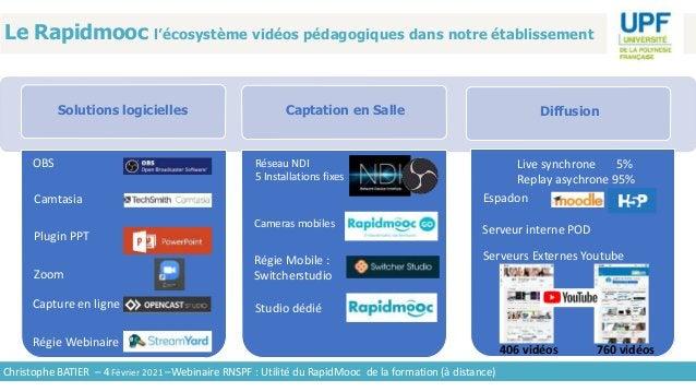 Le Rapidmooc l'écosystème vidéos pédagogiques dans notre établissement Solutions logicielles Captation en Salle Diffusion ...
