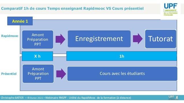 Comparatif 1h de cours Temps enseignant Rapidmooc VS Cours présentiel Christophe BATIER – 4 Février 2021 –Webinaire RNSPF ...