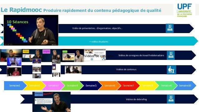 + vidéos étudiants Vidéos de contenus Vidéos de consignes de travail hebdomadaire Semaine1 Semaine2 Semaine3 Semaine4 Sema...