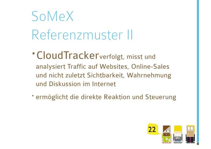 SoMeX Referenzmuster II · loudTracker  C                      verfolgt, misst und  analysiert Traffic auf Websites, Onlin...