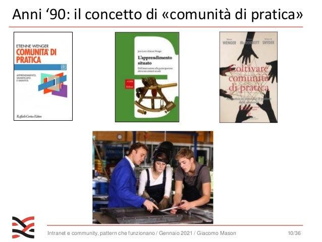 Intranet e community, pattern che funzionano / Gennaio 2021 / Giacomo Mason 11/36 https://jarche.com/2020/11/get-out-to-th...