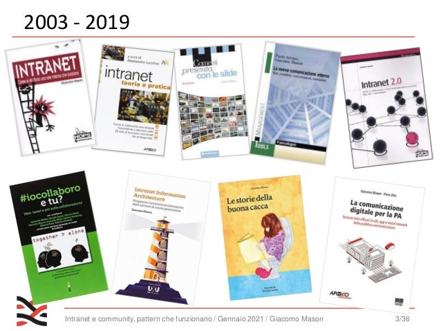 Intranet e community, pattern che funzionano / Gennaio 2021 / Giacomo Mason 4/36 Corso online «Intranet management in prat...