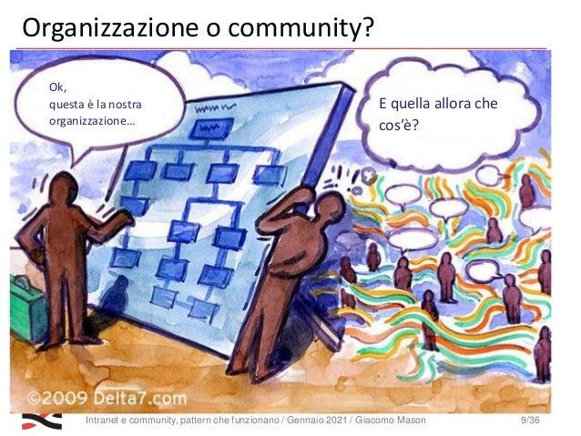 Intranet e community, pattern che funzionano / Gennaio 2021 / Giacomo Mason 10/36 Anni '90: il concetto di «comunità di pr...