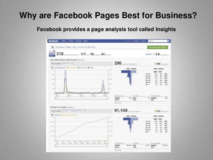 Facebook Business Page<br />Custom Tabs<br />Custom Graphics<br />Connections are called Fans.<br />