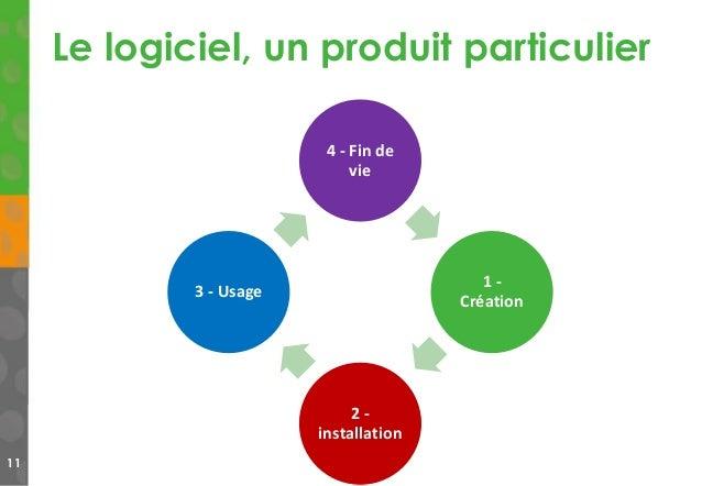 11 4 - Fin de vie 1 - Création 2 - installation 3 - Usage Le logiciel, un produit particulier