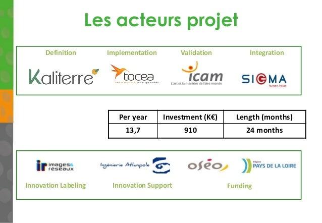 Les acteurs projet Definition Implementation Validation Integration Innovation Labeling Innovation Support Funding 14 Per ...