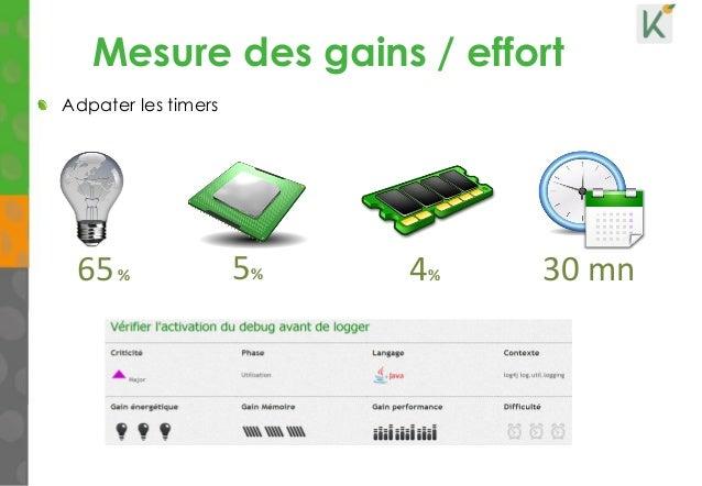 Mesure des gains / effort Adpater les timers 5%65% 4% 30 mn 16