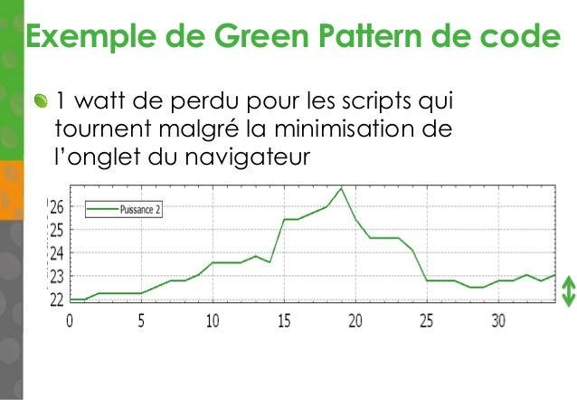Exemple de Green Pattern de code 1 watt de perdu pour les scripts qui tournent malgré la minimisation de l'onglet du navig...