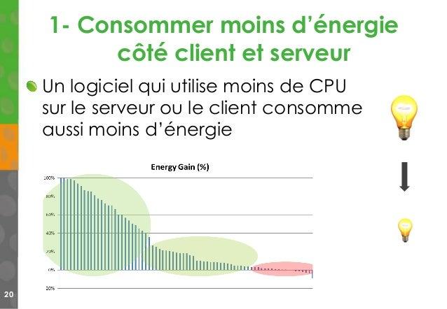 1- Consommer moins d'énergie côté client et serveur 20 Un logiciel qui utilise moins de CPU sur le serveur ou le client co...