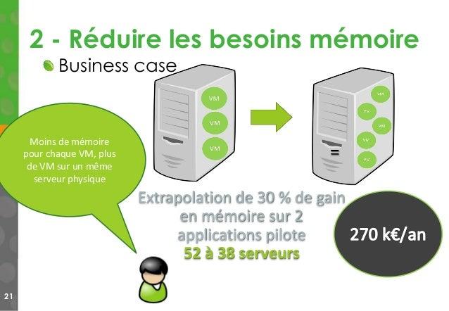 2 - Réduire les besoins mémoire 21 Business case 21 Extrapolation de 30 % de gain en mémoire sur 2 applications pilote 52 ...