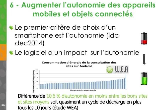 6 - Augmenter l'autonomie des appareils mobiles et objets connectés 25 25 Le premier critère de choix d'un smartphone est ...