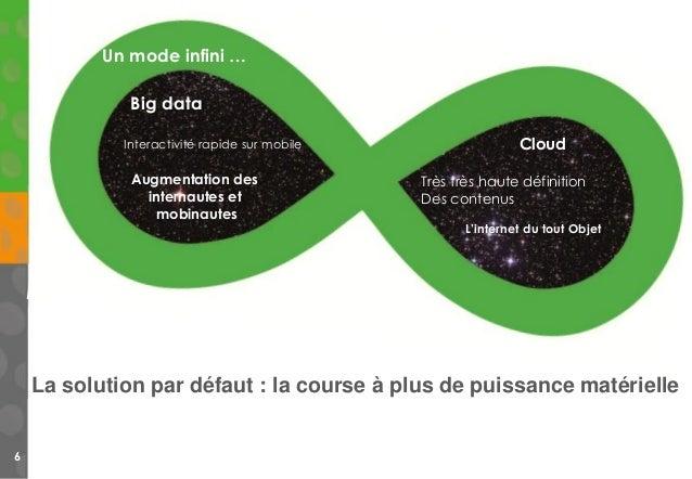 6 Un mode infini … Big data Interactivité rapide sur mobile Augmentation des internautes et mobinautes Cloud Très très hau...