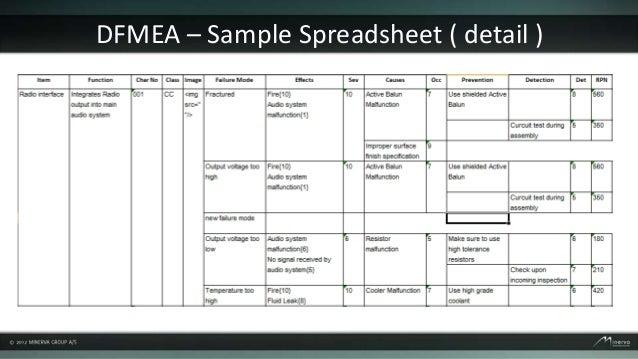 Webinar - FMEA - Design and Process quality