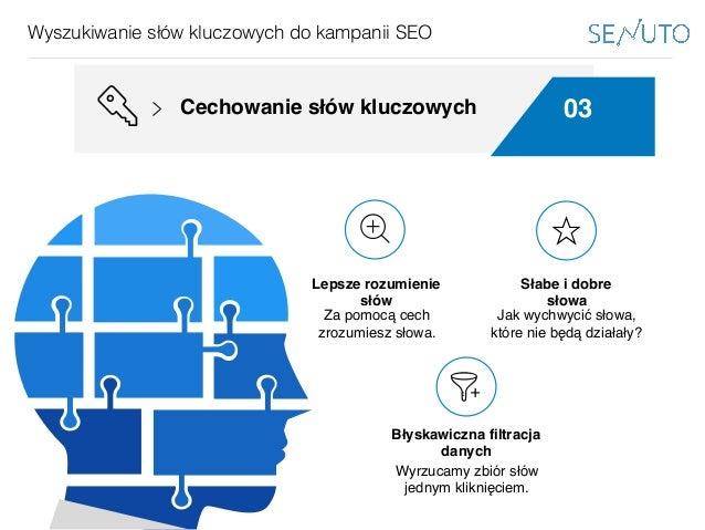 www.bestppt.com Wyszukiwanie słów kluczowych do kampanii SEO 03Cechowanie słów kluczowych Za pomocą cech zrozumiesz słowa....