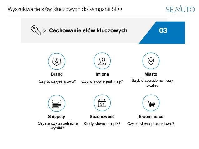www.bestppt.com Wyszukiwanie słów kluczowych do kampanii SEO 03Cechowanie słów kluczowych Podejście globalne Czy to czyjeś...