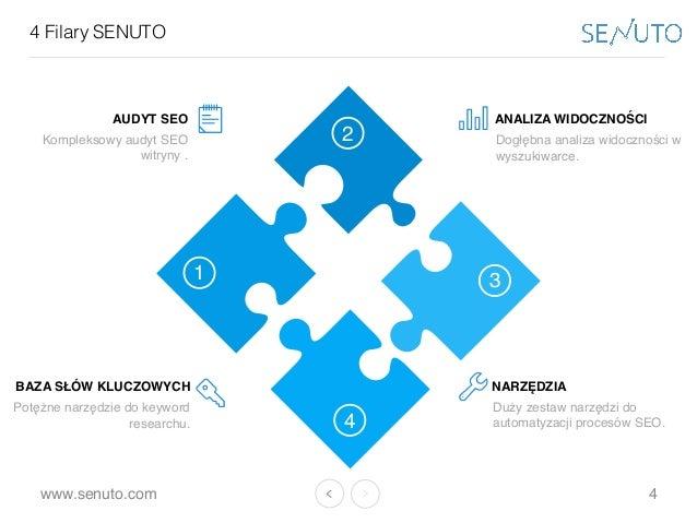 www.senuto.com 4 Filary SENUTO 4 Dogłębna analiza widoczności w wyszukiwarce. ANALIZA WIDOCZNOŚCI Duży zestaw narzędzi do ...