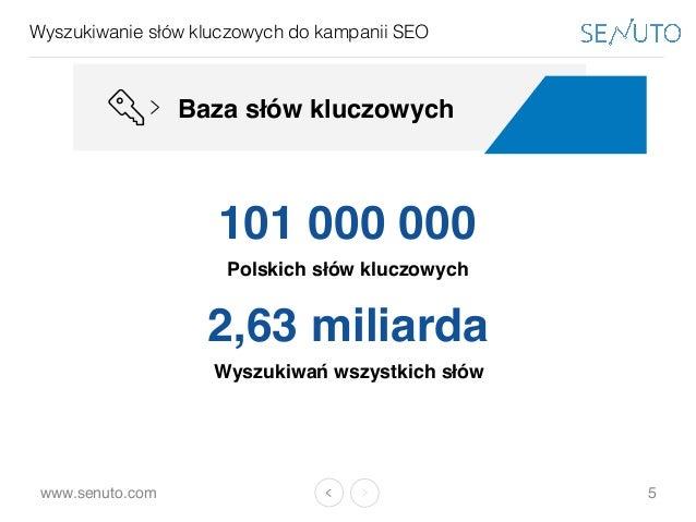 www.senuto.com Wyszukiwanie słów kluczowych do kampanii SEO 5 Baza słów kluczowych 101 000 000 Polskich słów kluczowych 2,...