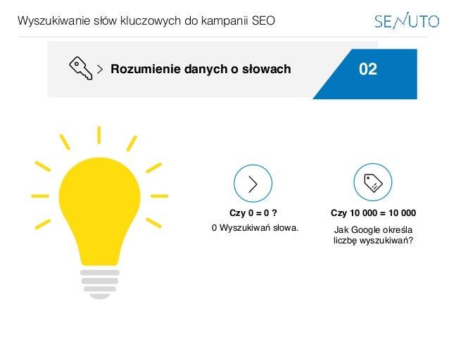 www.bestppt.com Wyszukiwanie słów kluczowych do kampanii SEO 02Rozumienie danych o słowach Podejście globalne 0 Wyszukiwań...