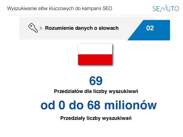 www.bestppt.com Wyszukiwanie słów kluczowych do kampanii SEO 02Rozumienie danych o słowach Podejście globalne 69 Przedział...