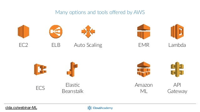 Cloud Academy Aws How We Use Amazon Web Services For Machine Learn