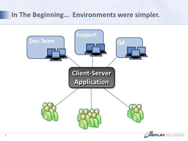 Tomcat & JBoss Replay Feature Slide 3