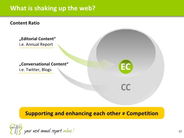 """<ul><li>Content Ratio </li></ul>What is shaking up the web? Supporting and enhancing each other ≠ Competition EC CC """" Conv..."""