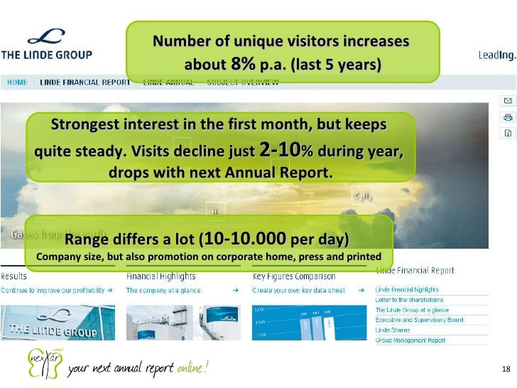 Use of online Reports Number of unique visitors increases  about  8%  p.a. (last 5 years) Range differs a lot ( 10-10.000 ...