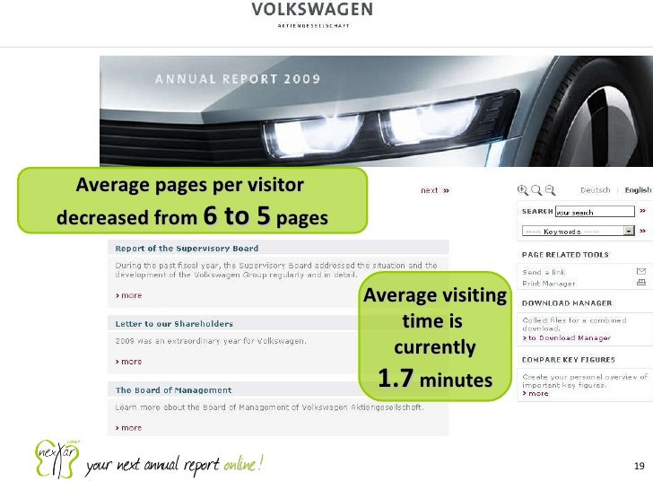 Use of online Reports Average pages per visitor  decreased from  6 to 5  pages Average visiting time is  currently 1.7  mi...