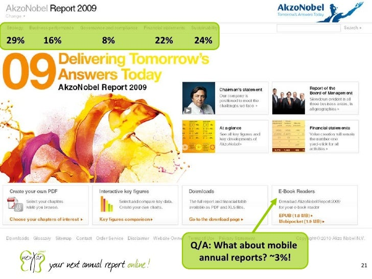 Use of online Reports 29%    16%   8%  22%  24% Q/A: What about mobile  annual reports? ~3%!