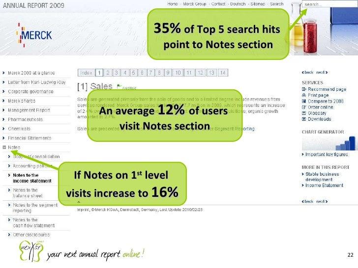 Use of online Reports <ul><li>Does it make sense to offer Notes section in HTML? </li></ul><ul><ul><li>An average 12% of u...