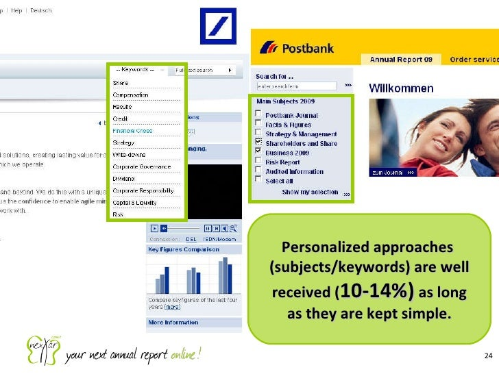 Use of online Reports Personalized approaches  (subjects/keywords) are well received ( 10-14%)  as long as they are kept s...