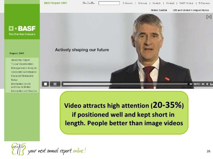 Video   attracts high attention  ( 20-35% ) if positioned well and kept short in  length. People better than image videos