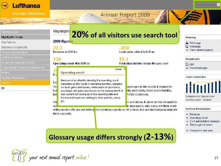 20%  of all visitors use search tool Glossary usage differs strongly ( 2-13% )
